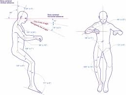 neutral body posture